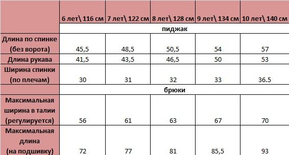 Таблиця відповідності розмірів